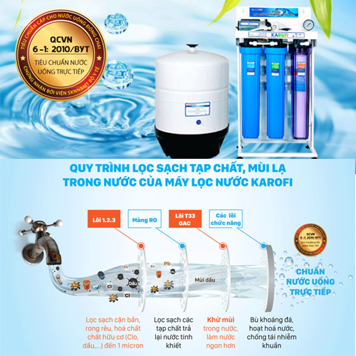Màng lọc RO đặc biệt của máy lọc nước 50l/h bán công nghiệp